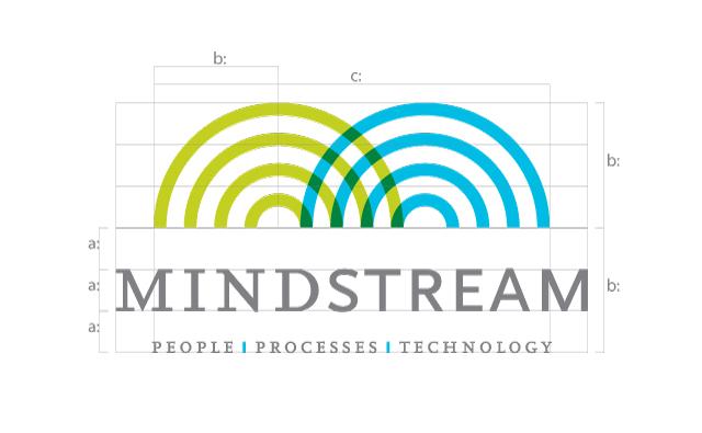 MindStream Logo Rules